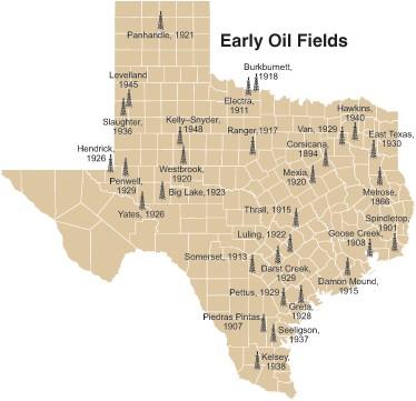 Texas Early Oil Fields